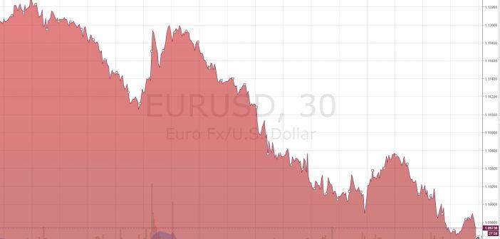 евродоллар