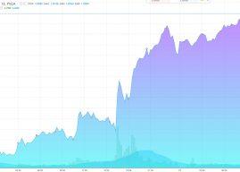В преддверии заседания ФРС рынок предпочитает концентрироваться на негативе по доллару!