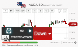 стратегия RMB